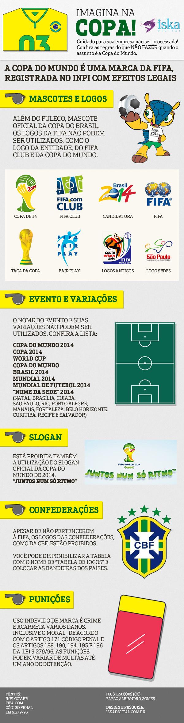 Infográfico o que sua marca não pode usar durante a Copa do Mundo