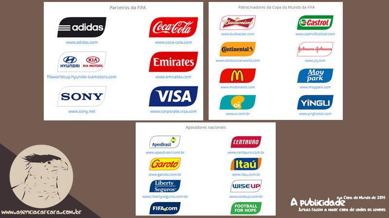 patrocinadores-oficiais-copa-do-mundo-fifa-brasil-2014