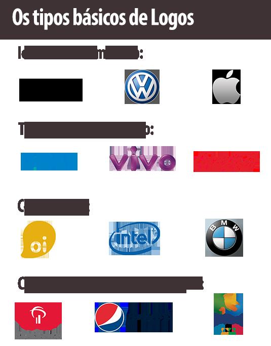 Quais os tipos básicos de Logos? Icônico e/ou simbólico: é aquela logo que só faz uso somente de um símbolo ou ícone. Ícones e símbolos são imagens não complicadas, convincentes e que são emblemáticas de uma empresa ou produto particular. Os símbolos é uma forma menos direta do que o texto em linha reta, deixando espaço para a interpretação mais ampla do que a organização representa. Contudo são mais fáceis de reconhecer em qualquer parte do mundo independentemente do idioma. Para o reconhecimento do somente do símbolo deve-se fazer um grande investimento em comunicação.