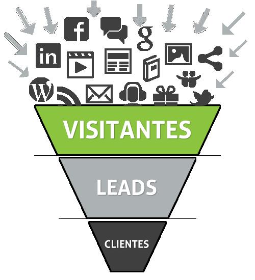Nesse momento que a gestão de conteúdo se faz necessária para o blog de sua marca. E é todo este planejamento, somado à gestão e produção de conteúdo para blogs que fará com que a empresa aproxime-se de sua audiência, afinal, relacionamento e engajamento são formas inteligentes de estabelecer a presença digital de uma marca, influenciar o público e construir uma marca.