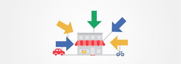 Potencialize as ações do AdWords com Landing Pages Landing Pages são uma forma eficiente de se passar em uma única página as informações mais importantes para divulgar – e vender – o produto ou serviço anunciado. Landing Pages, se utilizados em conjunto com links patrocinados, aumentam significativamente a conversão de visitantes em negócios. Resumindo, Landing Page é a versão online dos anúncios de uma revista impressa, aonde, em uma página, você convence o leitor sobre as qualidades do seu produto e leva-o a tomar uma ação