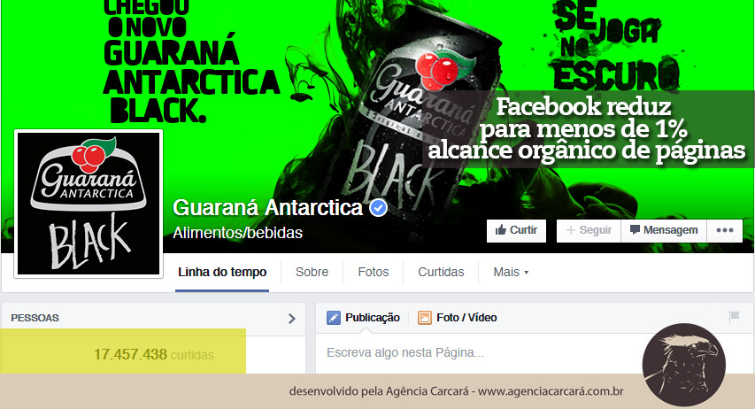 Facebook-reduz-para-menos-de-1-por-cento-alcance-organico-de-paginas-2