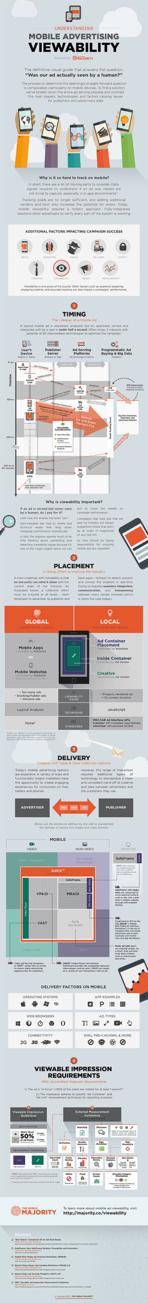 Infográfico_mobileadvertising