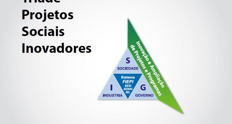 Esse foi o foco da elaboração dessa apresentação profissional para o FIEP SENAI, sobre o tema Tríade do Compromisso.