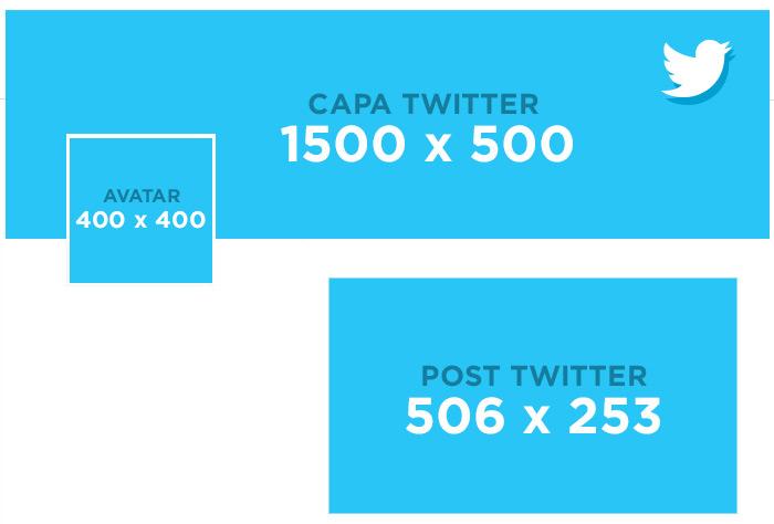 tamanho-ideal-imagens-para-twitter-redes-sociais