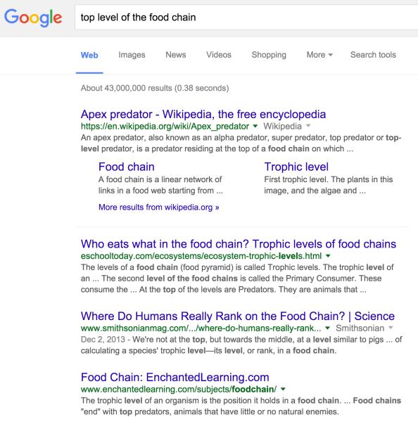 """Agora, veja como os resultados são parecido quando realizamos uma busca mais específica como: """"Nível superior da cadeia alimentar"""""""