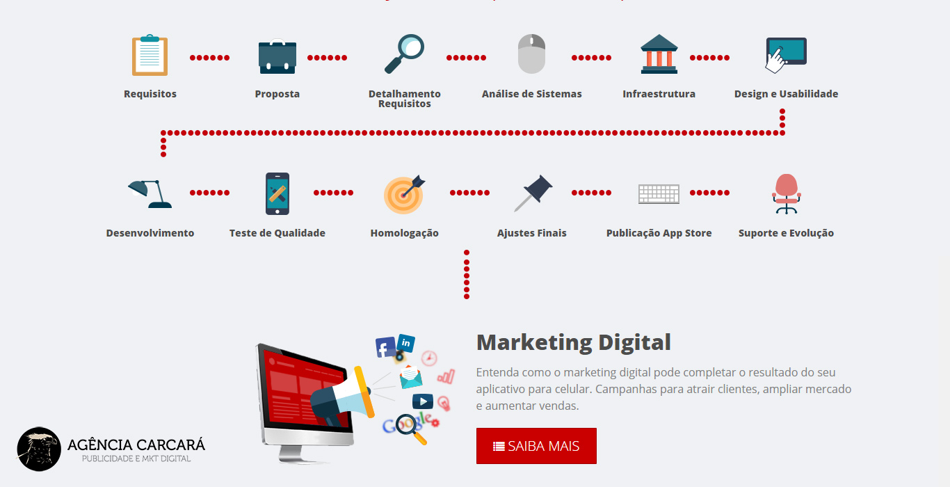 criação de aplicativo mobile brasilia agencia publicidade carcara