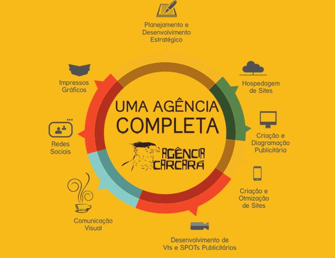 referencia-marketing-odontologico-brasilia-medico1222