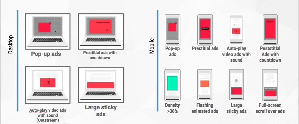 Com essas mudanças do Google Chrome a publicidade online pode ser afetada. Entenda um pouco mais esse novo cenário digital.