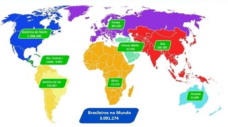 estimativa de brasileiros no exterior